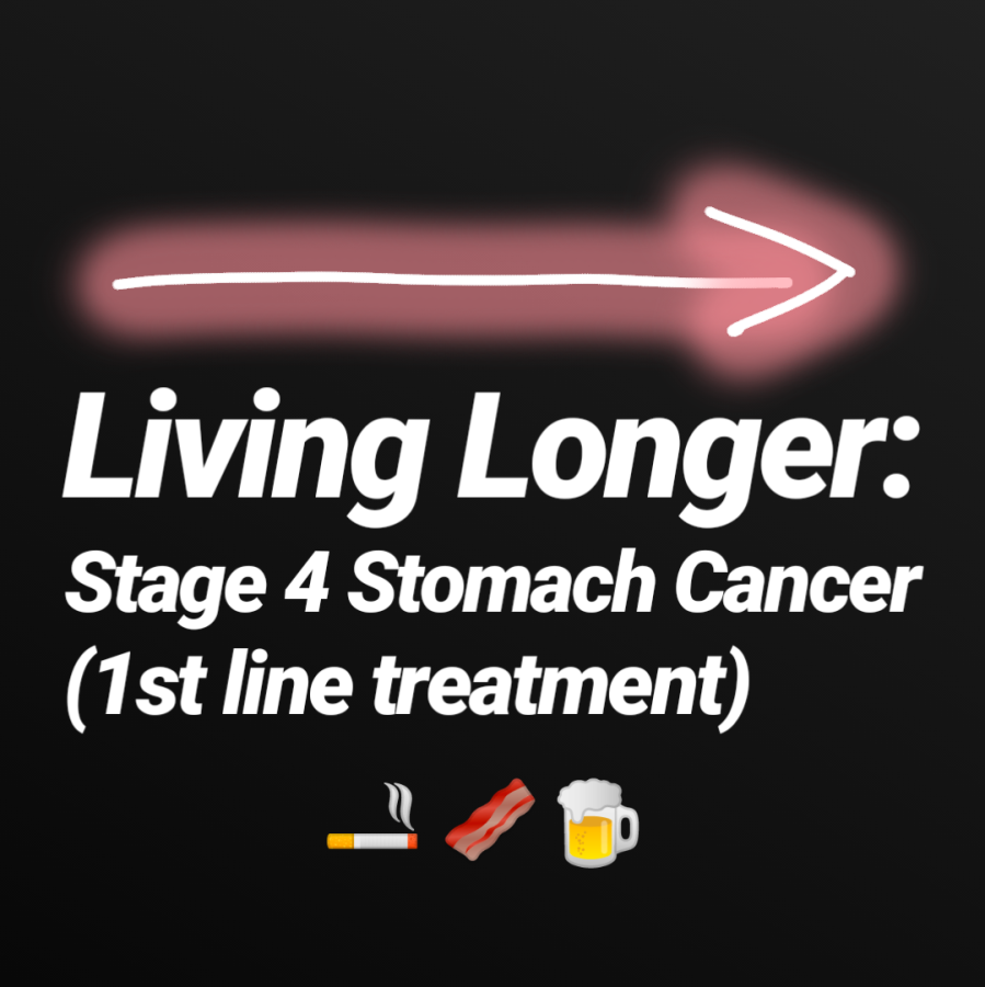 Living Longer: Stage 4 Stomach Cancer (1st linetreatments)