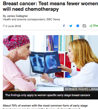 Early Breast Cancer Not Needing Chemotherapy?